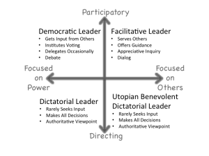 Leadership_Quadrants